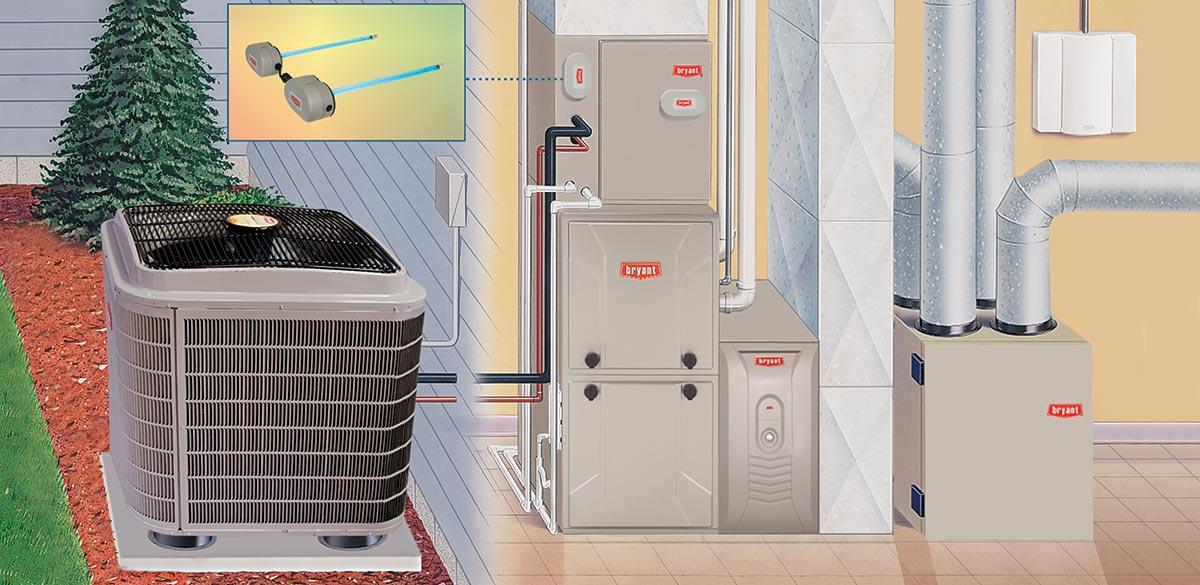 Casa Grande Indoor Air Quality